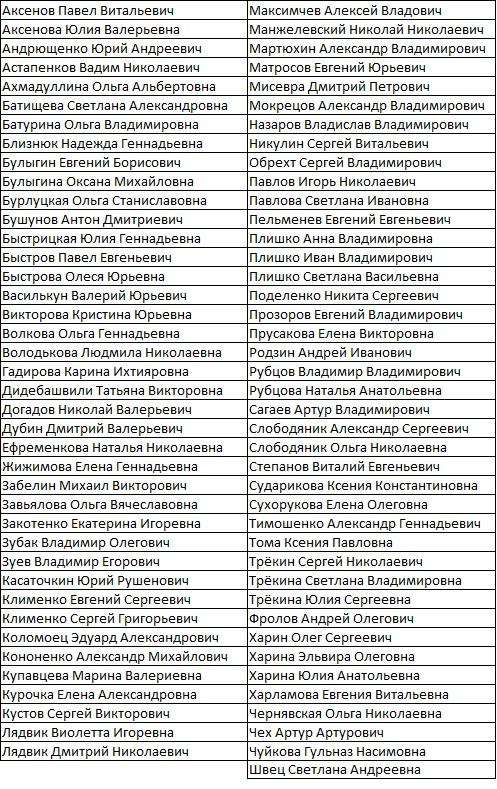 Сбор документов для подачи в консульство Польши